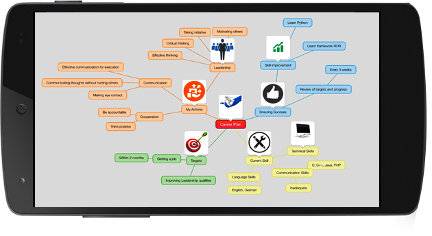 Mind Mapping Software For Android Mind Mapping App On Android Mind Vector