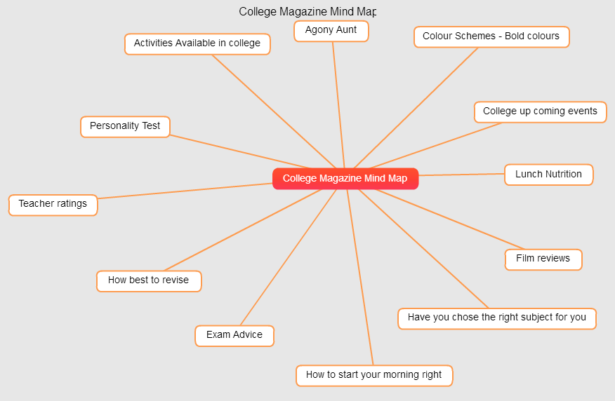 Mind Mapping Software for Collage Students