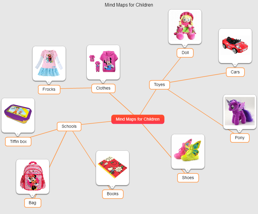 Mind Mapping for Children, Mind Mapping for Kids